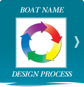 Boat Name/graphic design